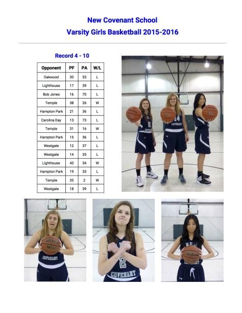 GirlsBasketballStats2016-2017-2.jpg