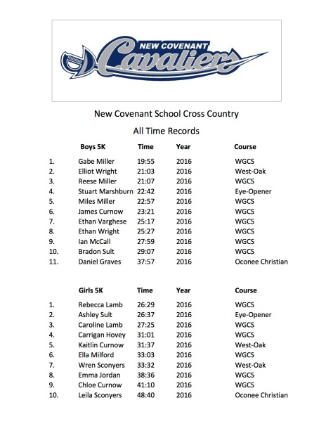 New Covenant School Cross Country Records.jpg